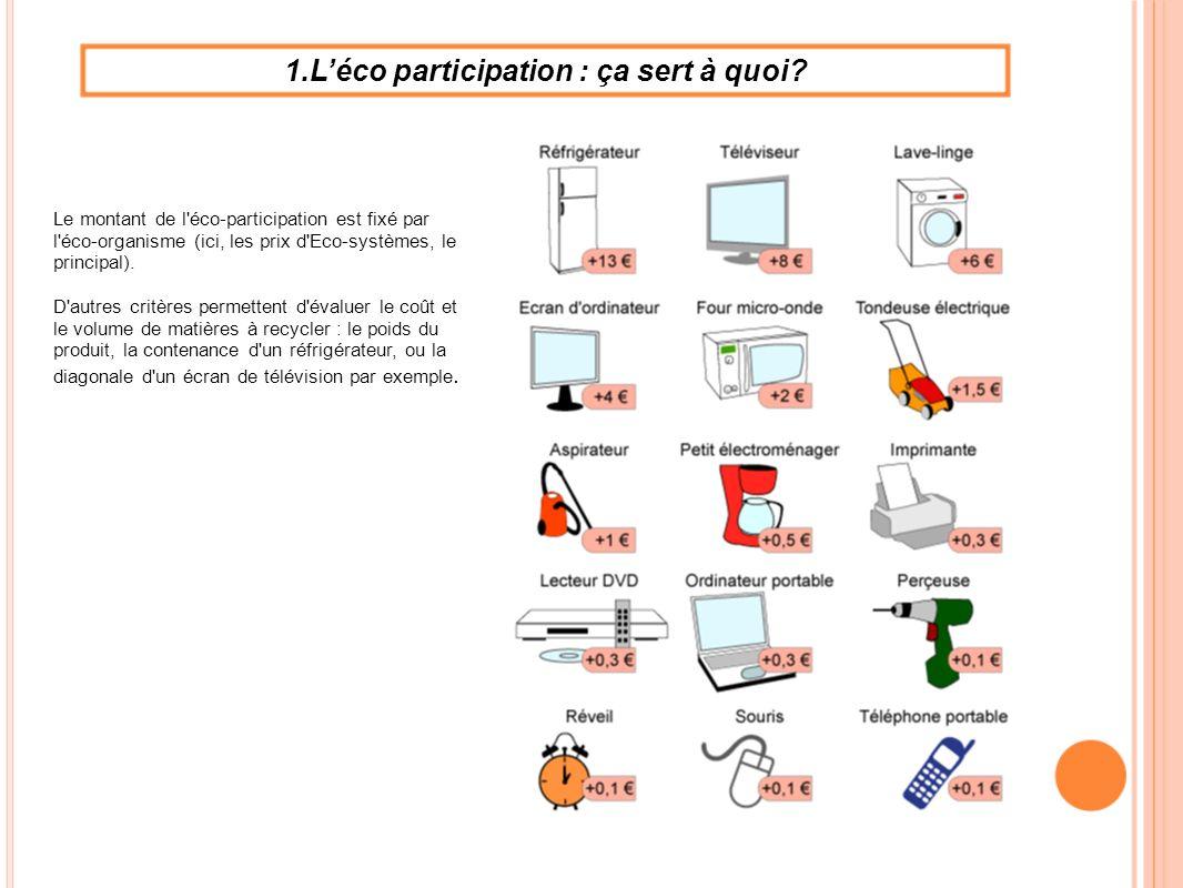 1.Léco participation : ça sert à quoi? Le montant de l'éco-participation est fixé par l'éco-organisme (ici, les prix d'Eco-systèmes, le principal). D'