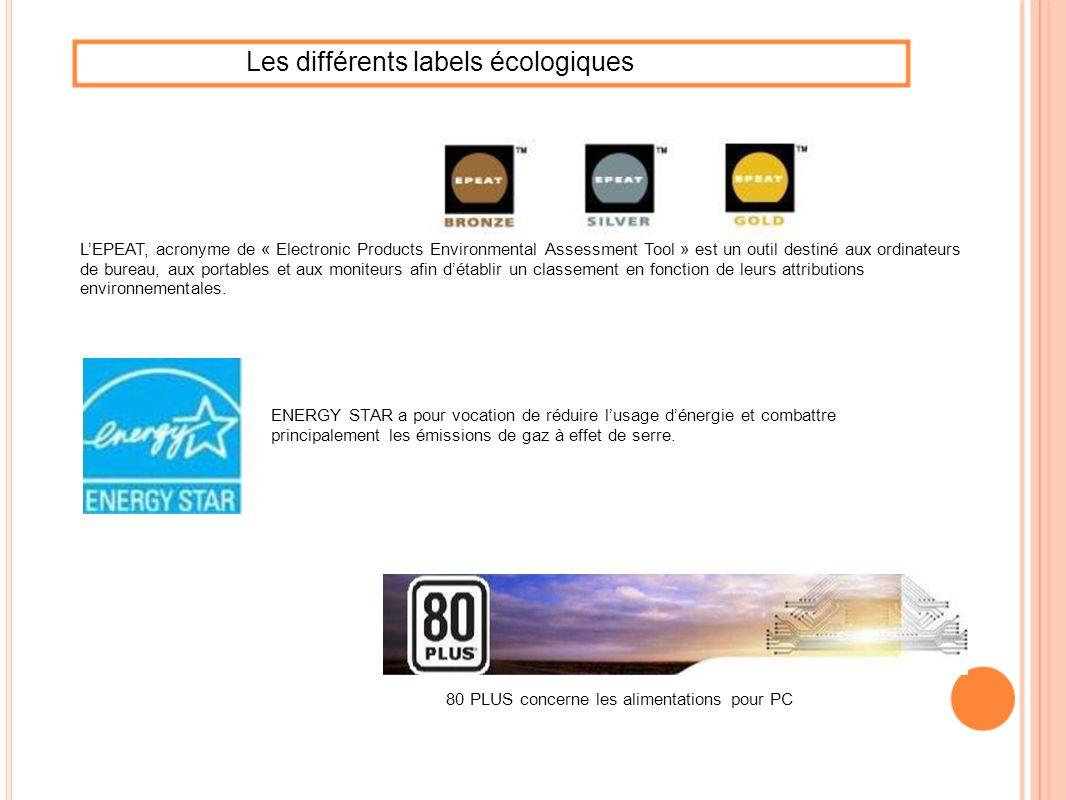 80 PLUS concerne les alimentations pour PC ENERGY STAR a pour vocation de réduire lusage dénergie et combattre principalement les émissions de gaz à e