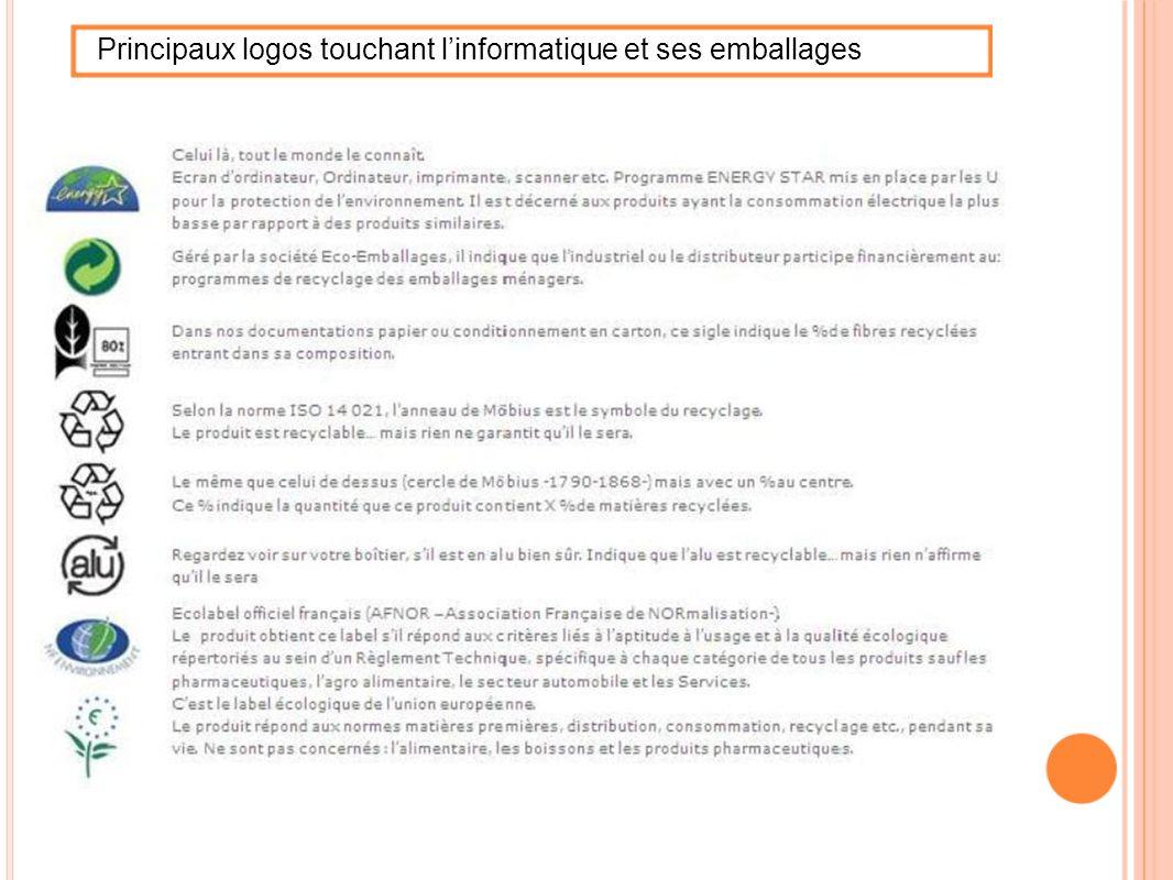 Principaux logos touchant linformatique et ses emballages