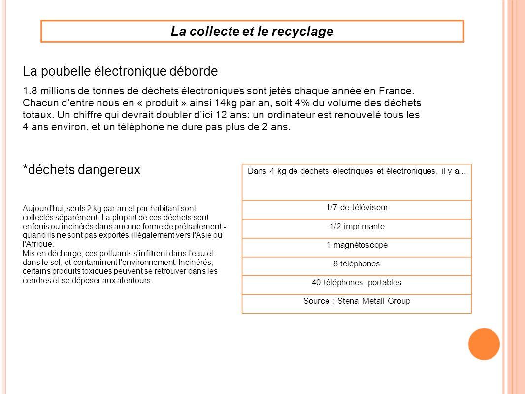 La collecte et le recyclage 1.8 millions de tonnes de déchets électroniques sont jetés chaque année en France. Chacun dentre nous en « produit » ainsi