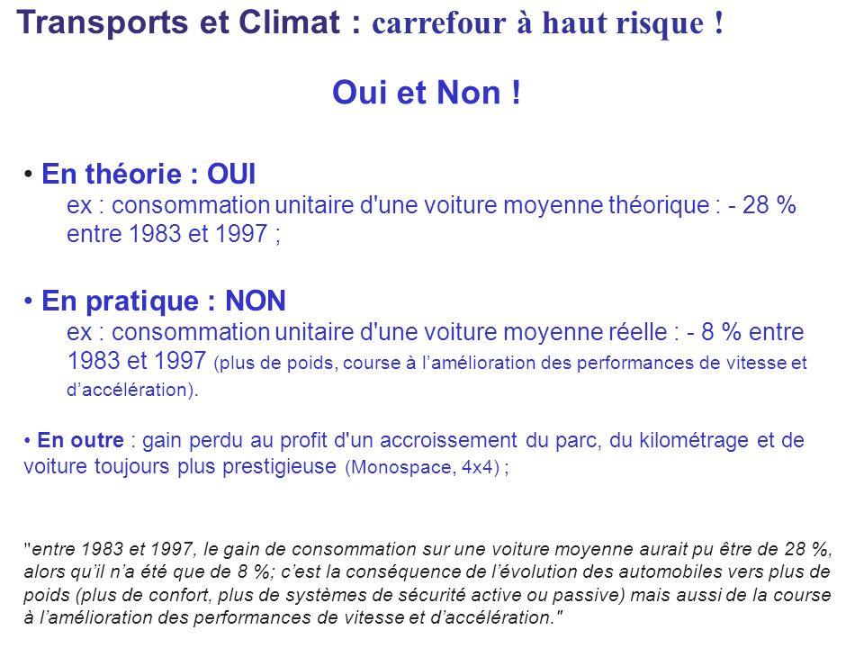 Transports et Climat : carrefour à haut risque .Oui et Non .