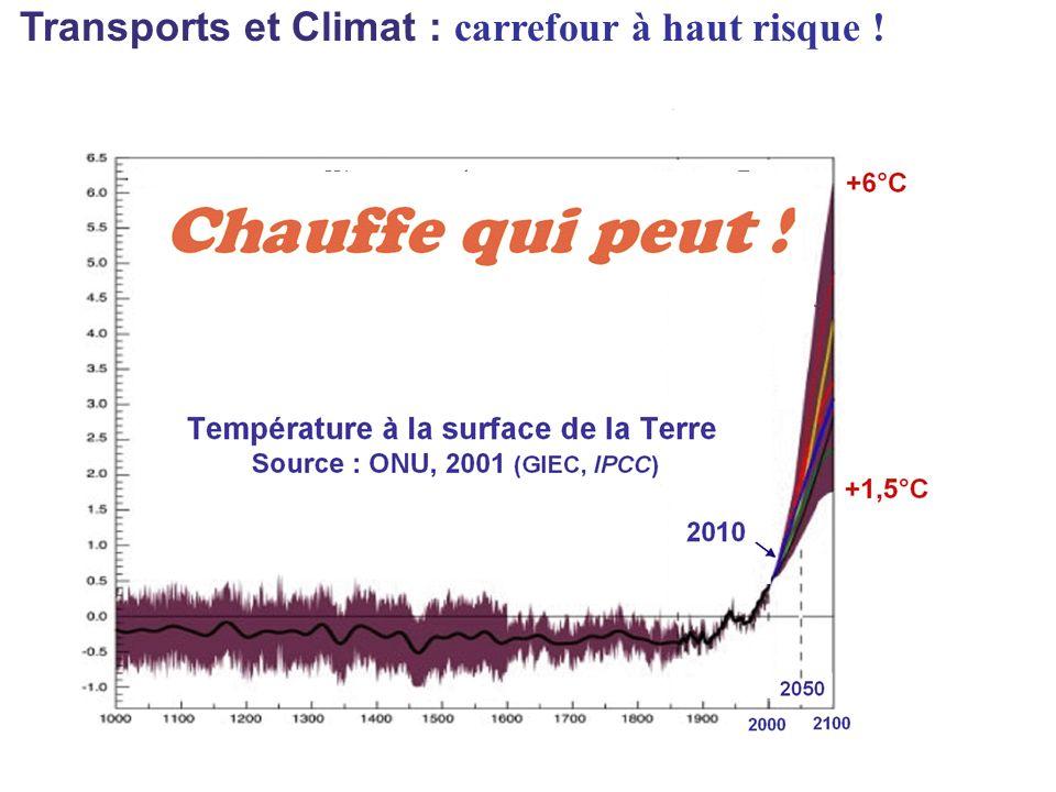 Transports et Climat : carrefour à haut risque !