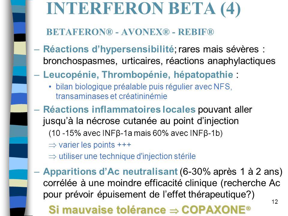 12 INTERFERON BETA (4) BETAFERON® - AVONEX® - REBIF® –Réactions dhypersensibilité; rares mais sévères : bronchospasmes, urticaires, réactions anaphyla