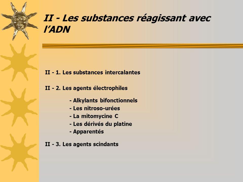 II - Les substances réagissant avec lADN II - 1. Les substances intercalantes II - 2. Les agents électrophiles - Alkylants bifonctionnels - Les nitros
