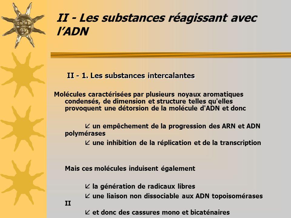 II - Les substances réagissant avec lADN II - 1. Les substances intercalantes II - 1. Les substances intercalantes Molécules caractérisées par plusieu