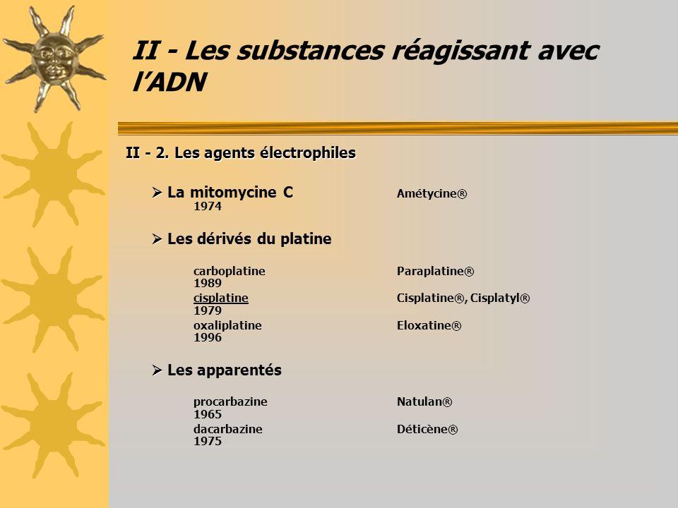 II - Les substances réagissant avec lADN II - 2. Les agents électrophiles La mitomycine C Amétycine® 1974 Les dérivés du platine carboplatineParaplati