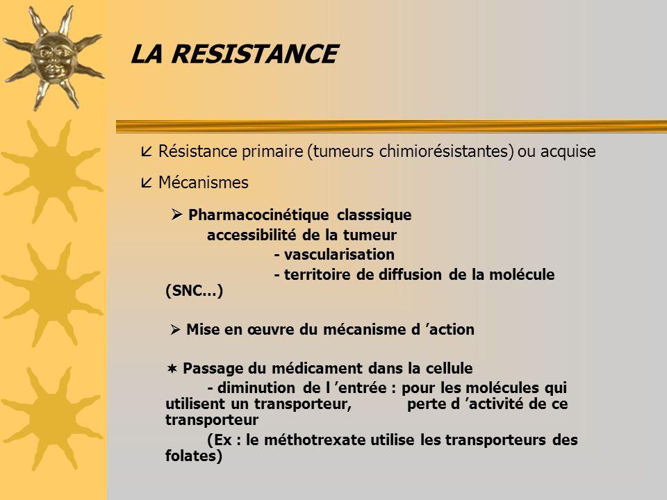 LA RESISTANCE Résistance primaire (tumeurs chimiorésistantes) ou acquise Mécanismes Pharmacocinétique classsique accessibilité de la tumeur - vascular