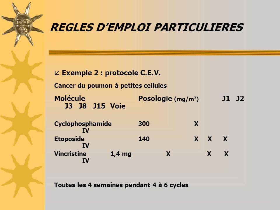 REGLES DEMPLOI PARTICULIERES Exemple 2 : protocole C.E.V. Cancer du poumon à petites cellules MoléculePosologie (mg/m 2 ) J1 J2 J3 J8 J15Voie Cyclopho