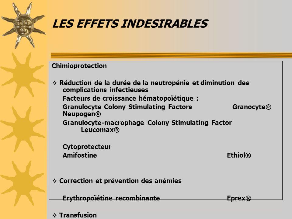LES EFFETS INDESIRABLES Chimioprotection Réduction de la durée de la neutropénie et diminution des complications infectieuses Facteurs de croissance h