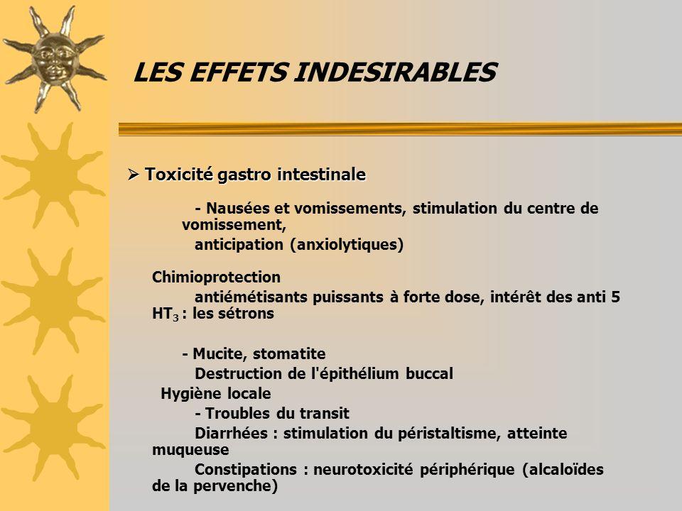 LES EFFETS INDESIRABLES Toxicité gastro intestinale Toxicité gastro intestinale - Nausées et vomissements, stimulation du centre de vomissement, anticipation (anxiolytiques) Chimioprotection antiémétisants puissants à forte dose, intérêt des anti 5 HT 3 : les sétrons - Mucite, stomatite Destruction de l épithélium buccal Hygiène locale - Troubles du transit Diarrhées : stimulation du péristaltisme, atteinte muqueuse Constipations : neurotoxicité périphérique (alcaloïdes de la pervenche)