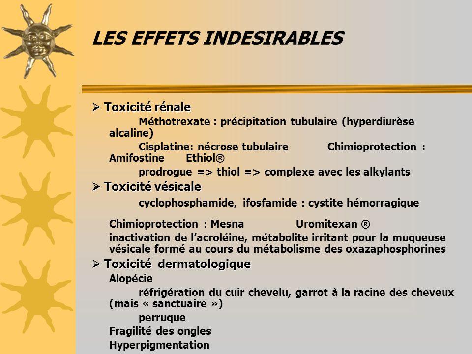 LES EFFETS INDESIRABLES Toxicité rénale Toxicité rénale Méthotrexate : précipitation tubulaire (hyperdiurèse alcaline) Cisplatine: nécrose tubulaire C