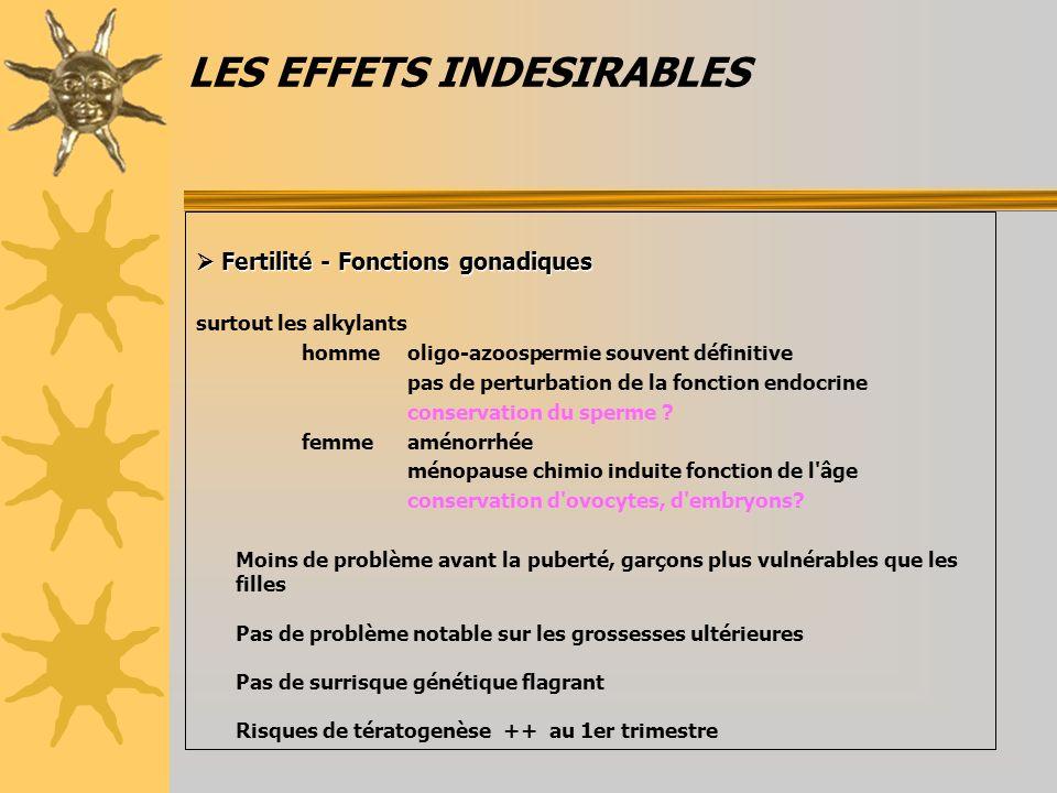 LES EFFETS INDESIRABLES Fertilité - Fonctions gonadiques Fertilité - Fonctions gonadiques surtout les alkylants hommeoligo-azoospermie souvent définitive pas de perturbation de la fonction endocrine conservation du sperme .
