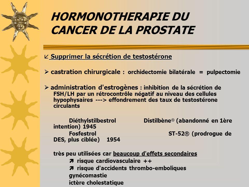 HORMONOTHERAPIE DU CANCER DE LA PROSTATE Supprimer la sécrétion de testostérone Supprimer la sécrétion de testostérone castration chirurgicale : orchidectomie bilatérale = pulpectomie administration d estrogènes : inhibition de la sécrétion de FSH/LH par un rétrocontrôle négatif au niveau des cellules hypophysaires ---> effondrement des taux de testostérone circulants DiéthylstilbestrolDistilbène ® (abandonné en 1ère intention) 1945 FosfestrolST-52® (prodrogue de DES, plus ciblée) 1954 très peu utilisées car beaucoup d effets secondaires risque cardiovasculaire ++ risque d accidents thrombo-emboliques gynécomastie ictère cholestatique