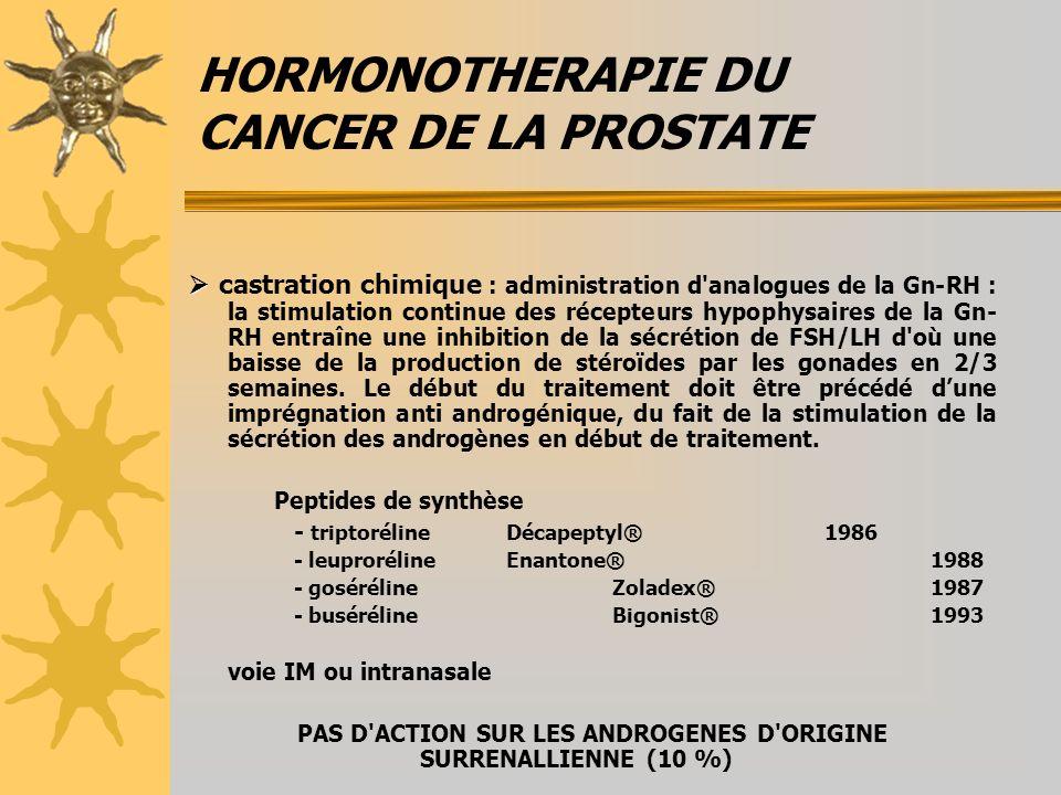 HORMONOTHERAPIE DU CANCER DE LA PROSTATE castration chimique : administration d analogues de la Gn-RH : la stimulation continue des récepteurs hypophysaires de la Gn- RH entraîne une inhibition de la sécrétion de FSH/LH d où une baisse de la production de stéroïdes par les gonades en 2/3 semaines.