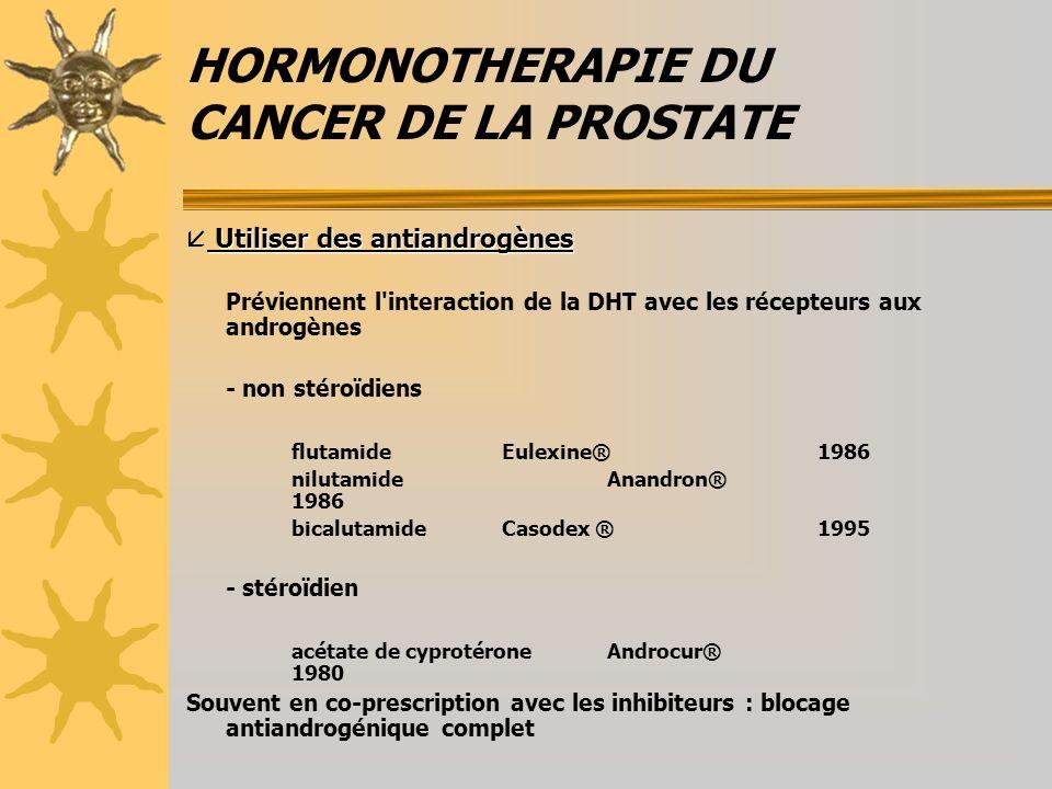 HORMONOTHERAPIE DU CANCER DE LA PROSTATE Utiliser des antiandrogènes Utiliser des antiandrogènes Préviennent l interaction de la DHT avec les récepteurs aux androgènes - non stéroïdiens flutamideEulexine®1986 nilutamideAnandron® 1986 bicalutamideCasodex ®1995 - stéroïdien acétate de cyprotéroneAndrocur® 1980 Souvent en co-prescription avec les inhibiteurs : blocage antiandrogénique complet