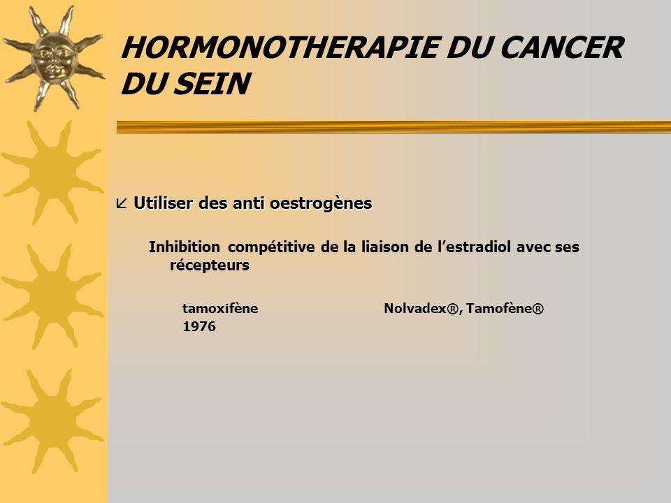 HORMONOTHERAPIE DU CANCER DU SEIN Utiliser des anti oestrogènes Utiliser des anti oestrogènes Inhibition compétitive de la liaison de lestradiol avec ses récepteurs tamoxifèneNolvadex®, Tamofène® 1976