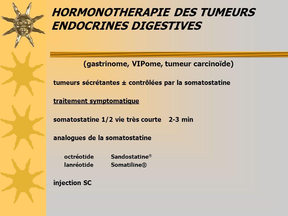 HORMONOTHERAPIE DES TUMEURS ENDOCRINES DIGESTIVES (gastrinome, VIPome, tumeur carcinoïde) tumeurs sécrétantes ± contrôlées par la somatostatine traitement symptomatique somatostatine 1/2 vie très courte2-3 min analogues de la somatostatine octréotideSandostatine ® lanréotideSomatiline® injection SC