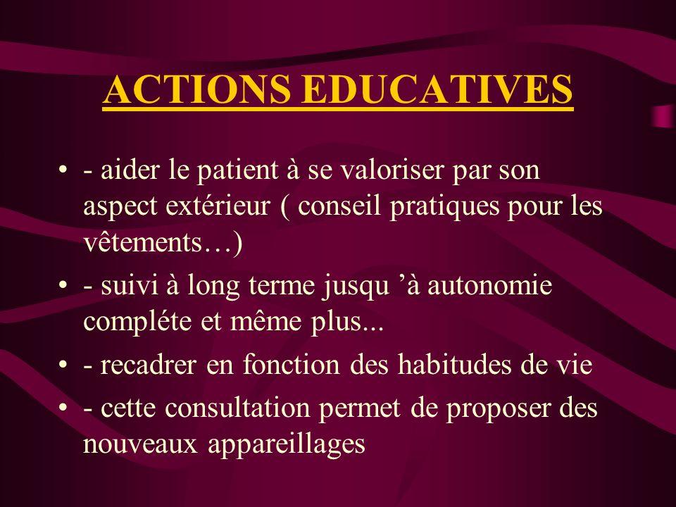 ACTIONS EDUCATIVES - aider le patient à se valoriser par son aspect extérieur ( conseil pratiques pour les vêtements…) - suivi à long terme jusqu à autonomie compléte et même plus...
