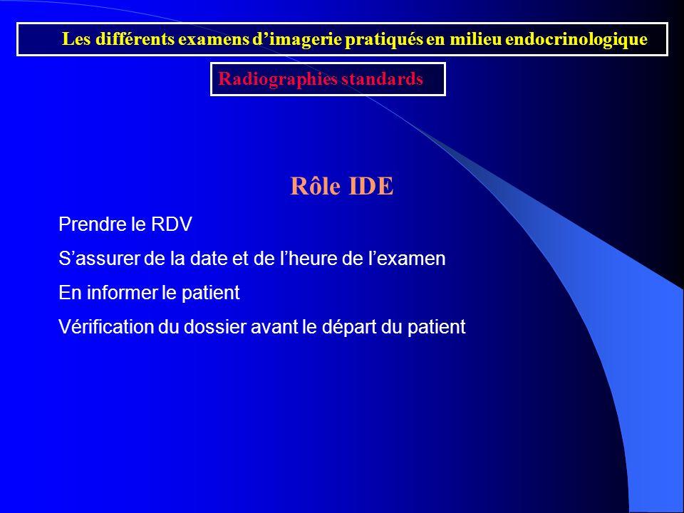 Rôle IDE Prendre le RDV Sassurer de la date et de lheure de lexamen En informer le patient Vérification du dossier avant le départ du patient Les diff