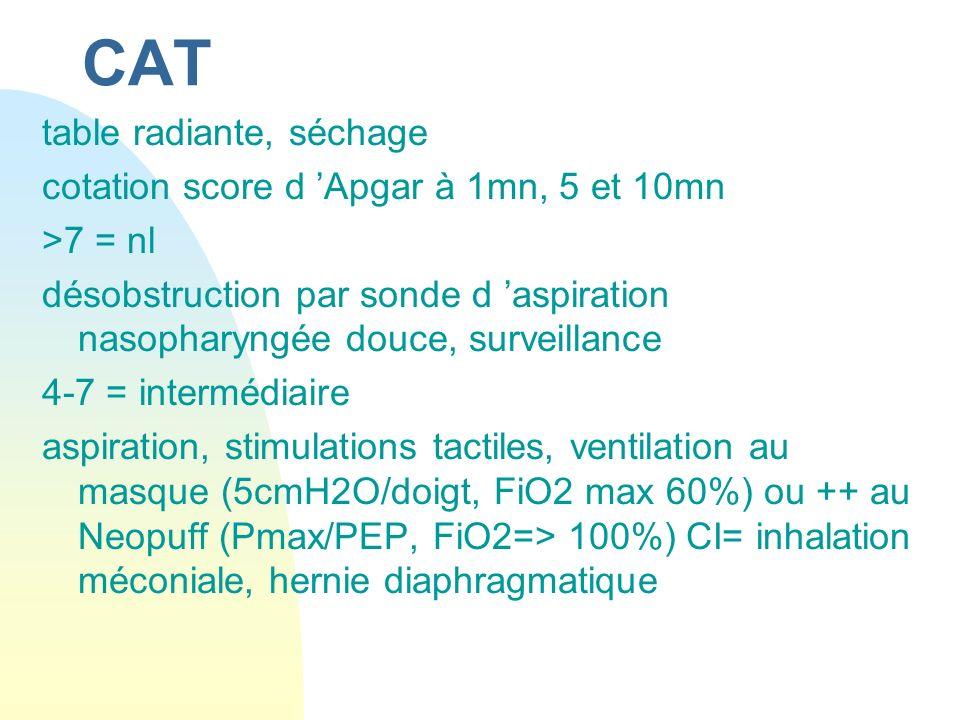 CAT table radiante, séchage cotation score d Apgar à 1mn, 5 et 10mn >7 = nl désobstruction par sonde d aspiration nasopharyngée douce, surveillance 4-