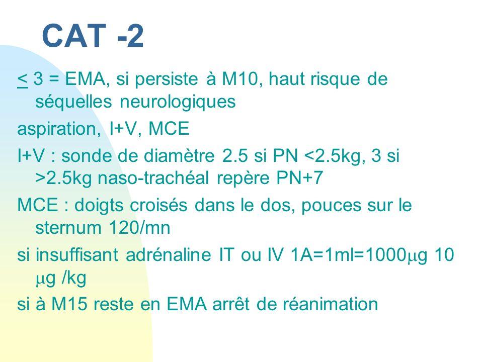CAT -2 < 3 = EMA, si persiste à M10, haut risque de séquelles neurologiques aspiration, I+V, MCE I+V : sonde de diamètre 2.5 si PN 2.5kg naso-trachéal