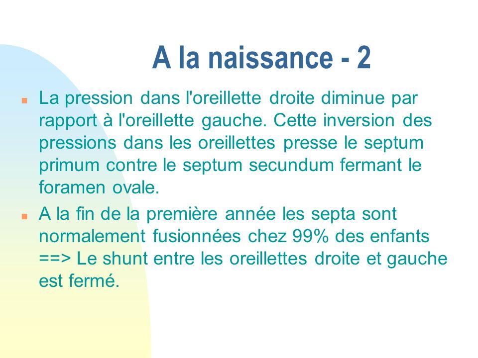 A la naissance - 2 n La pression dans l'oreillette droite diminue par rapport à l'oreillette gauche. Cette inversion des pressions dans les oreillette