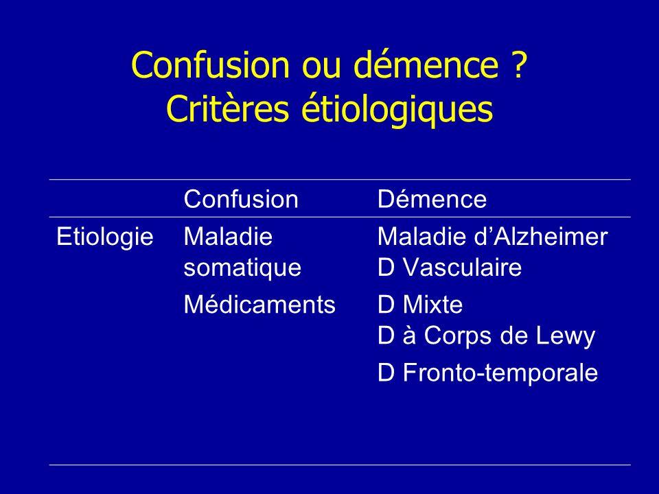 Confusion ou démence ? Critères étiologiques ConfusionDémence EtiologieMaladie somatique Maladie dAlzheimer D Vasculaire MédicamentsD Mixte D à Corps