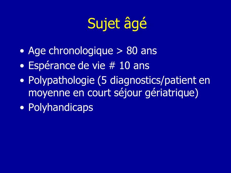 Sujet âgé Age chronologique > 80 ans Espérance de vie # 10 ans Polypathologie (5 diagnostics/patient en moyenne en court séjour gériatrique) Polyhandi
