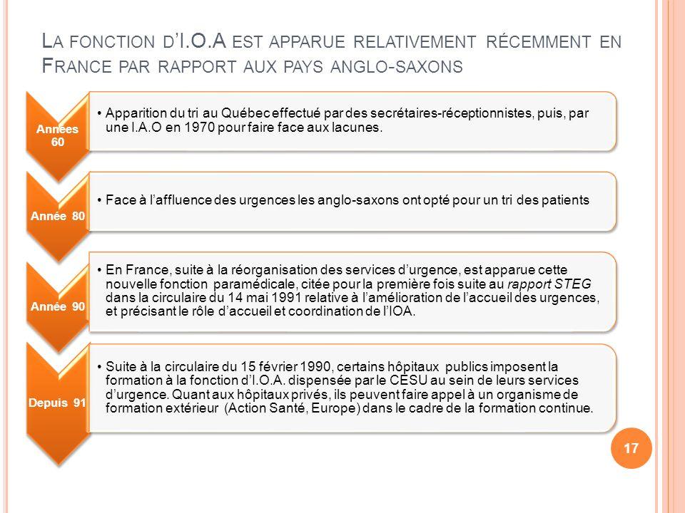 L A FONCTION D I.O.A EST APPARUE RELATIVEMENT RÉCEMMENT EN F RANCE PAR RAPPORT AUX PAYS ANGLO - SAXONS 17 Années 60 Apparition du tri au Québec effect