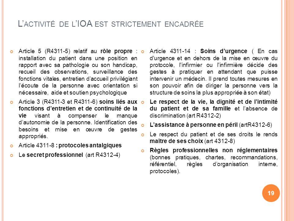 L ACTIVITÉ DE L IOA EST STRICTEMENT ENCADRÉE Article 5 (R4311-5) relatif au rôle propre : installation du patient dans une position en rapport avec sa