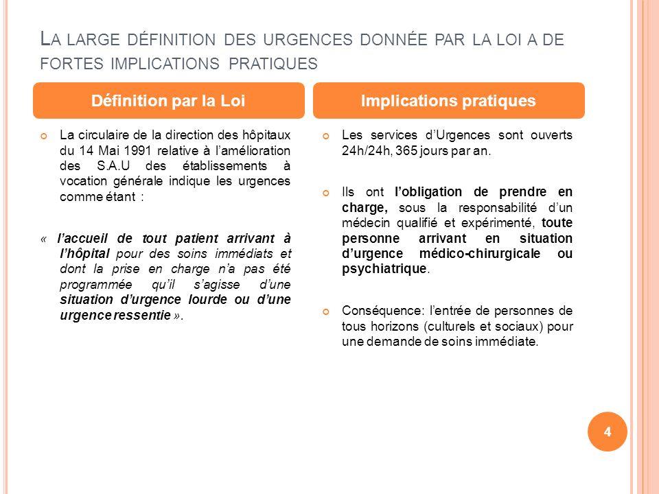 L A LARGE DÉFINITION DES URGENCES DONNÉE PAR LA LOI A DE FORTES IMPLICATIONS PRATIQUES La circulaire de la direction des hôpitaux du 14 Mai 1991 relat