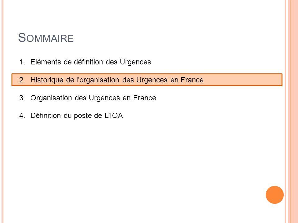 S OMMAIRE 1.Eléments de définition des Urgences 2.Historique de lorganisation des Urgences en France 3.Organisation des Urgences en France 4.Définitio