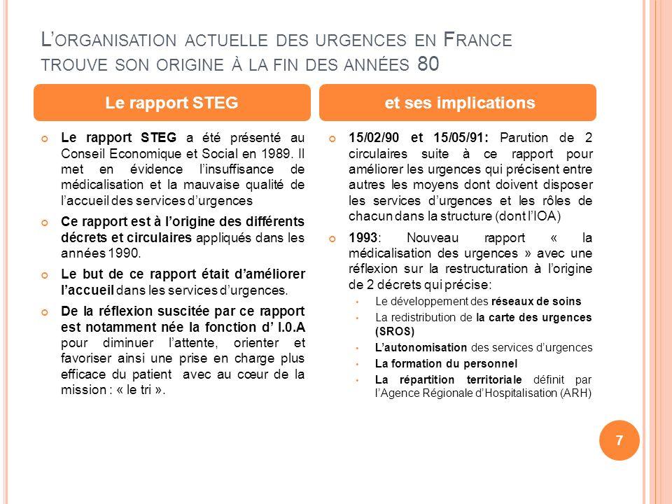 L ORGANISATION ACTUELLE DES URGENCES EN F RANCE TROUVE SON ORIGINE À LA FIN DES ANNÉES 80 Le rapport STEG a été présenté au Conseil Economique et Soci