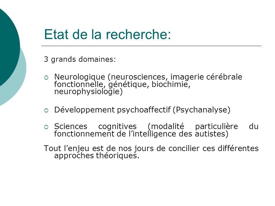 Etat de la recherche: 3 grands domaines: Neurologique (neurosciences, imagerie cérébrale fonctionnelle, génétique, biochimie, neurophysiologie) Développement psychoaffectif (Psychanalyse) Sciences cognitives (modalité particulière du fonctionnement de lintelligence des autistes) Tout lenjeu est de nos jours de concilier ces différentes approches théoriques.