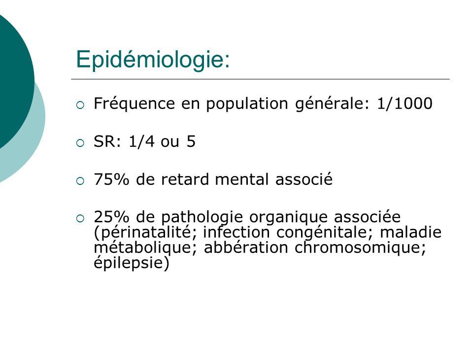 Epidémiologie: Fréquence en population générale: 1/1000 SR: 1/4 ou 5 75% de retard mental associé 25% de pathologie organique associée (périnatalité; infection congénitale; maladie métabolique; abbération chromosomique; épilepsie)