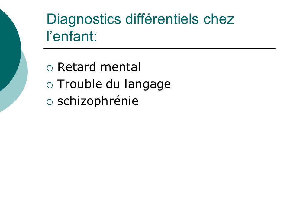Diagnostics différentiels chez lenfant: Retard mental Trouble du langage schizophrénie