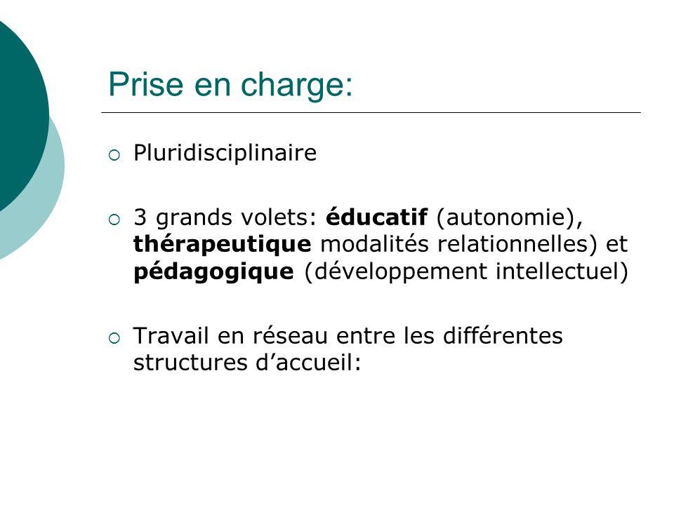Prise en charge: Pluridisciplinaire 3 grands volets: éducatif (autonomie), thérapeutique modalités relationnelles) et pédagogique (développement intel