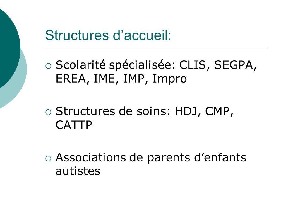 Structures daccueil: Scolarité spécialisée: CLIS, SEGPA, EREA, IME, IMP, Impro Structures de soins: HDJ, CMP, CATTP Associations de parents denfants autistes