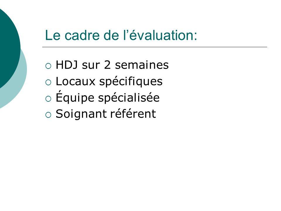 Le cadre de lévaluation: HDJ sur 2 semaines Locaux spécifiques Équipe spécialisée Soignant référent
