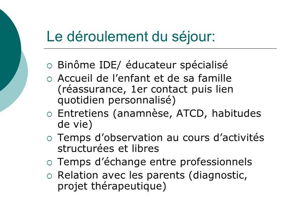 Le déroulement du séjour: Binôme IDE/ éducateur spécialisé Accueil de lenfant et de sa famille (réassurance, 1er contact puis lien quotidien personnal