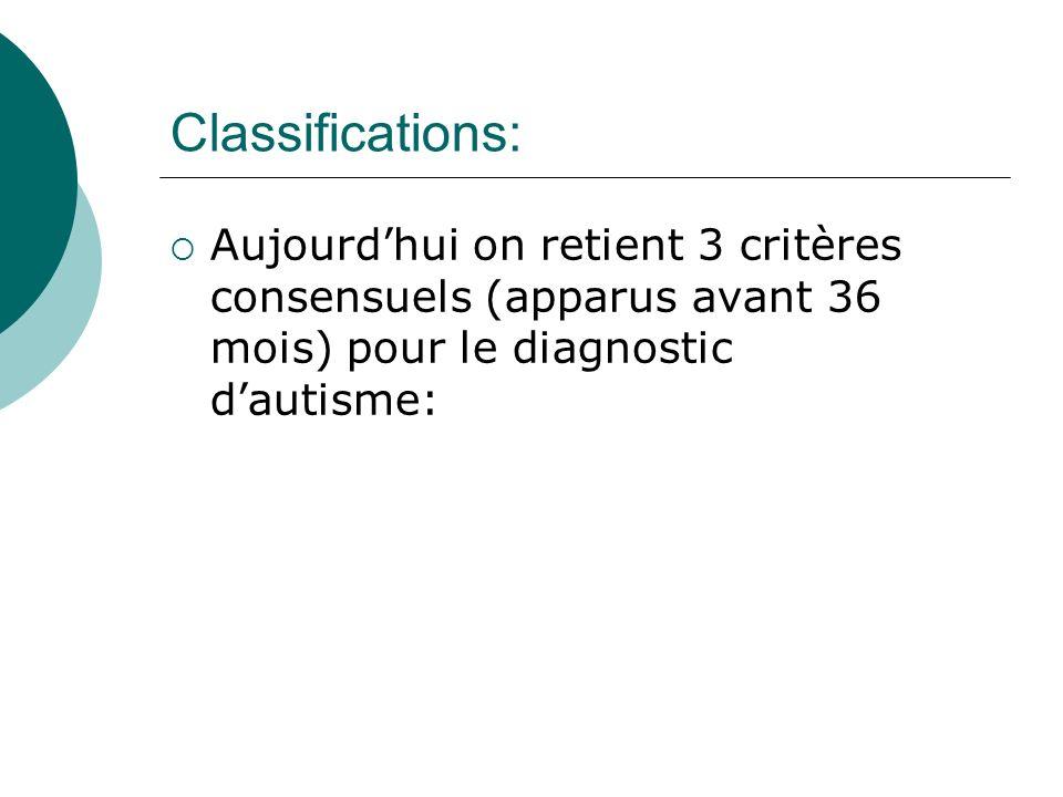 Classifications: Aujourdhui on retient 3 critères consensuels (apparus avant 36 mois) pour le diagnostic dautisme: