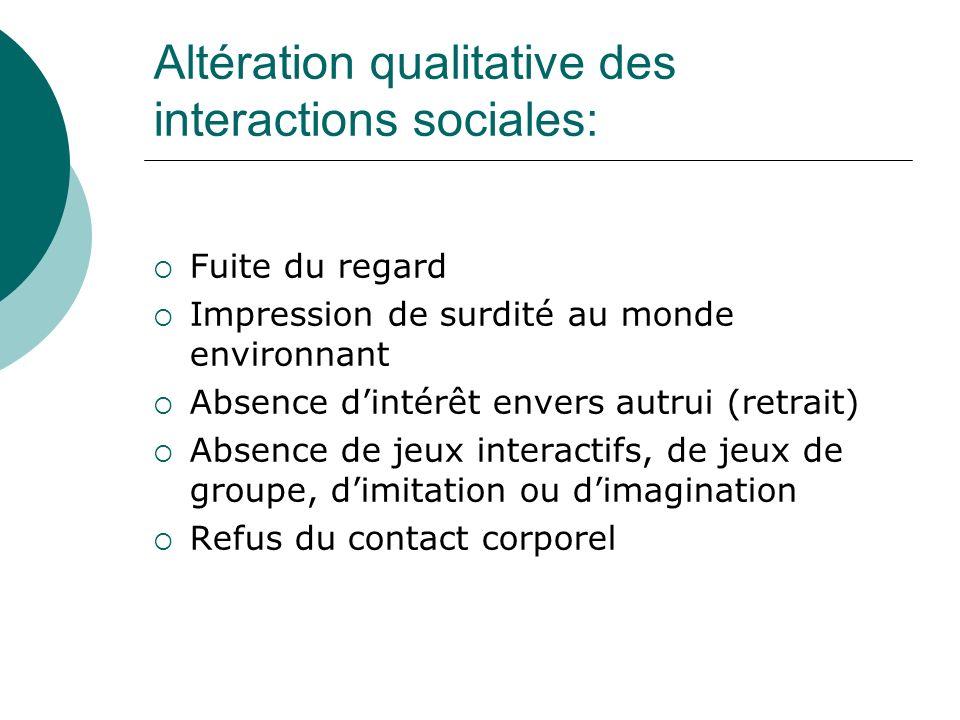 Altération qualitative des interactions sociales: Fuite du regard Impression de surdité au monde environnant Absence dintérêt envers autrui (retrait)