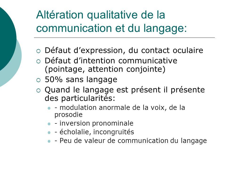 Altération qualitative de la communication et du langage: Défaut dexpression, du contact oculaire Défaut dintention communicative (pointage, attention