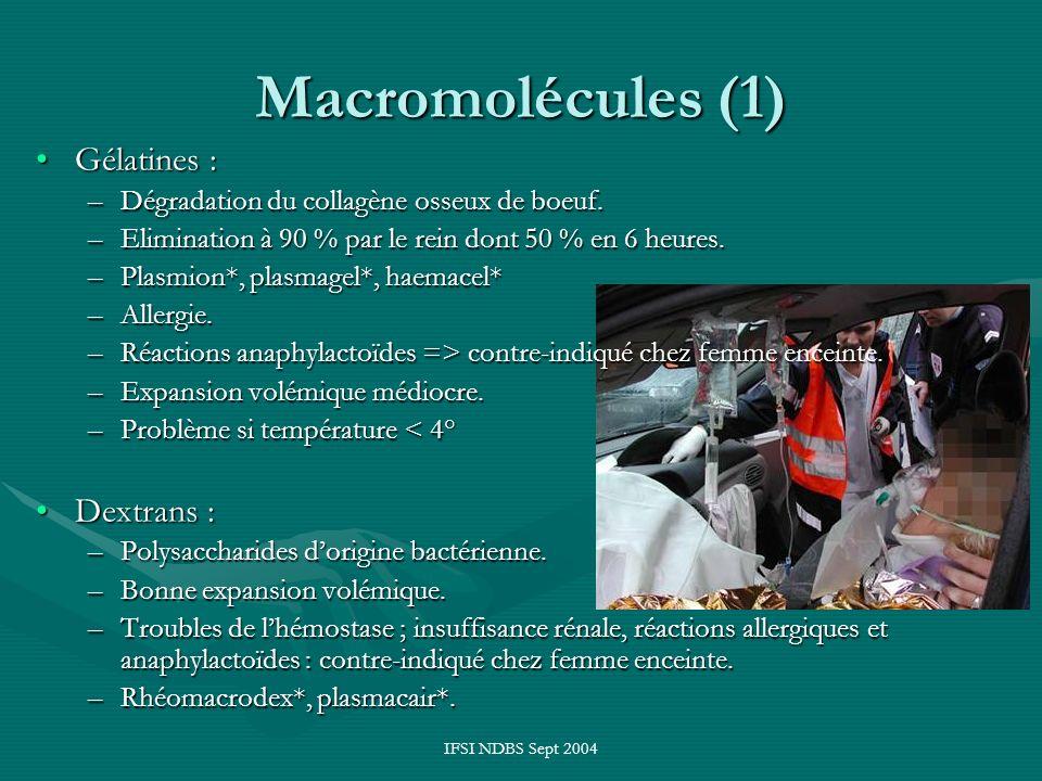 IFSI NDBS Sept 2004 Macromolécules (1) Gélatines :Gélatines : –Dégradation du collagène osseux de boeuf. –Elimination à 90 % par le rein dont 50 % en