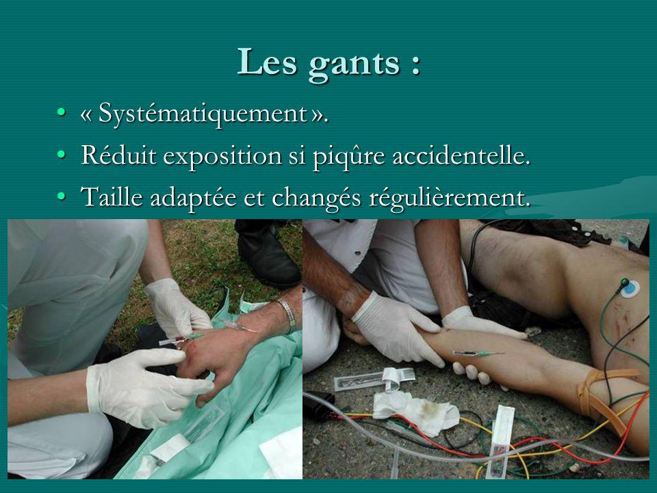 IFSI NDBS Sept 2004 Les gants : « Systématiquement ».« Systématiquement ». Réduit exposition si piqûre accidentelle.Réduit exposition si piqûre accide