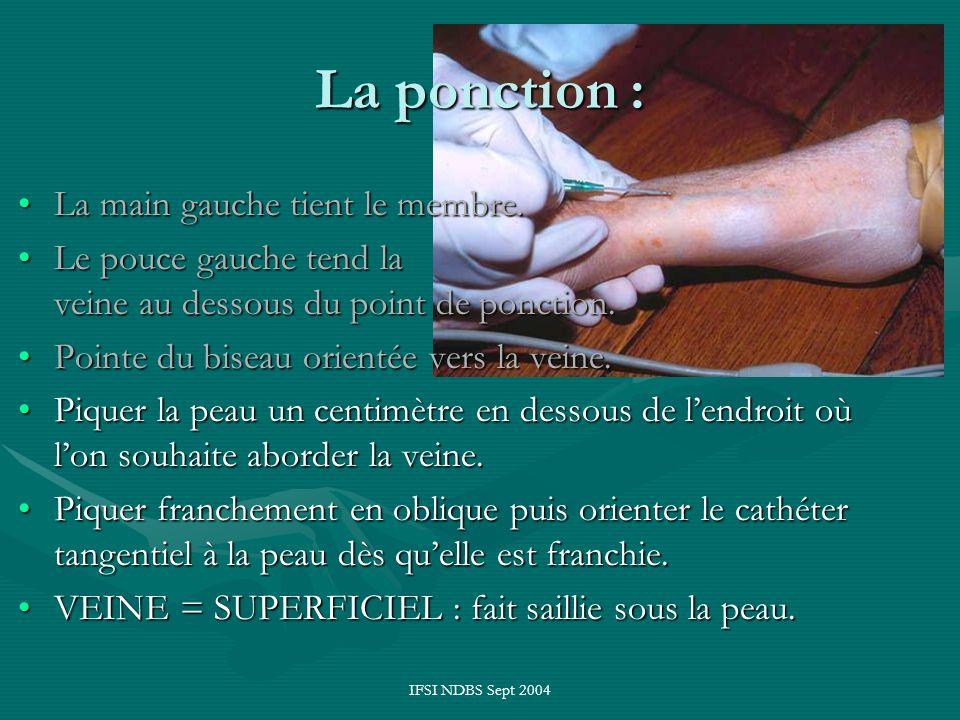 IFSI NDBS Sept 2004 La ponction : La main gauche tient le membre.La main gauche tient le membre. Le pouce gauche tend la veine au dessous du point de