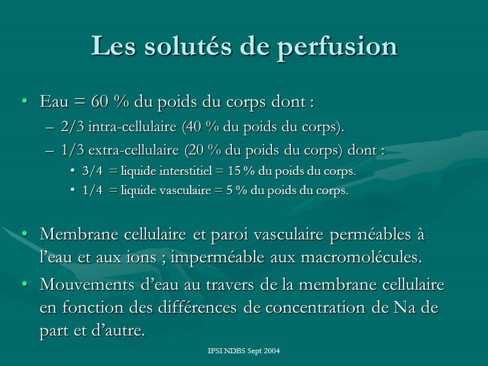 IFSI NDBS Sept 2004 Les solutés de perfusion Eau = 60 % du poids du corps dont :Eau = 60 % du poids du corps dont : –2/3 intra-cellulaire (40 % du poi