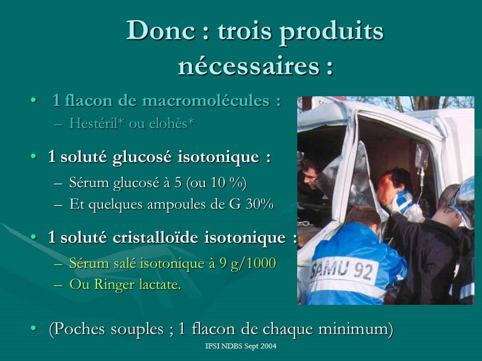 IFSI NDBS Sept 2004 Donc : trois produits nécessaires : 1 flacon de macromolécules : 1 flacon de macromolécules : –Hestéril* ou elohès* 1 soluté gluco