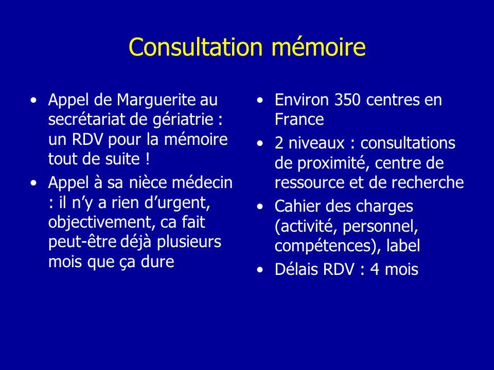 Consultation mémoire Appel de Marguerite au secrétariat de gériatrie : un RDV pour la mémoire tout de suite ! Appel à sa nièce médecin : il ny a rien
