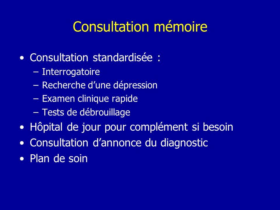 Consultation mémoire Consultation standardisée : –Interrogatoire –Recherche dune dépression –Examen clinique rapide –Tests de débrouillage Hôpital de